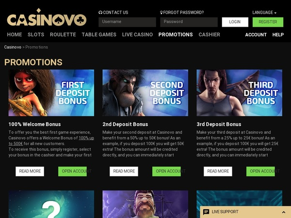 Casinovo Promotions